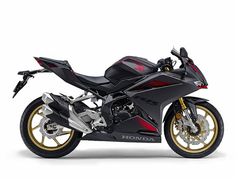CB250RR Featured image